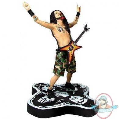 - Dimebag_Darrell_II_Rock_Iconz_Statue